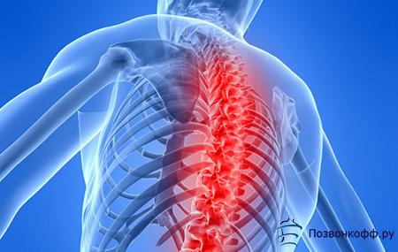 при вдохе болит спина